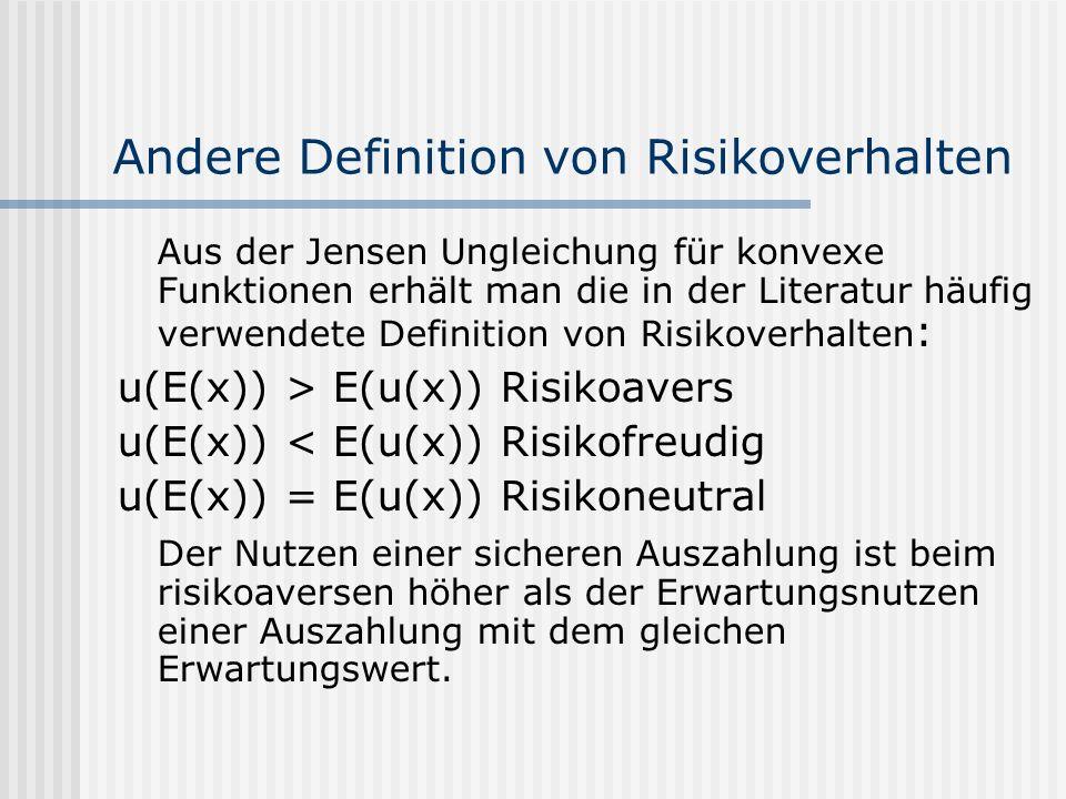 Andere Definition von Risikoverhalten