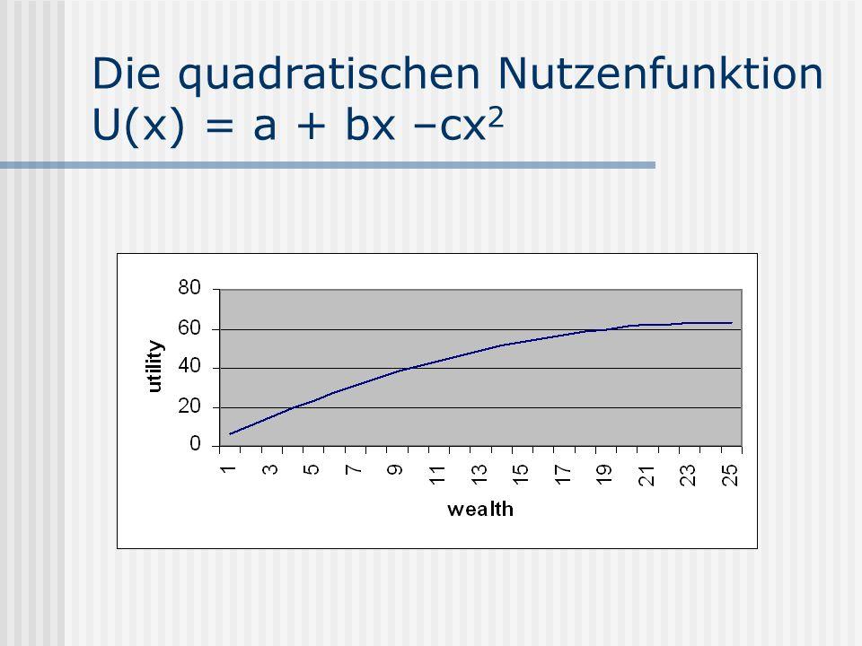 Die quadratischen Nutzenfunktion U(x) = a + bx –cx2