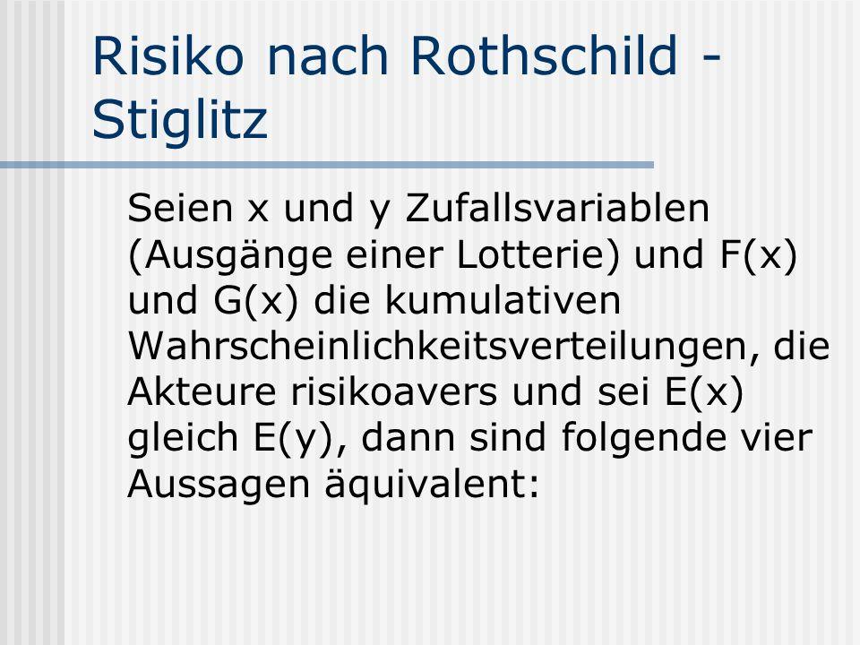 Risiko nach Rothschild -Stiglitz