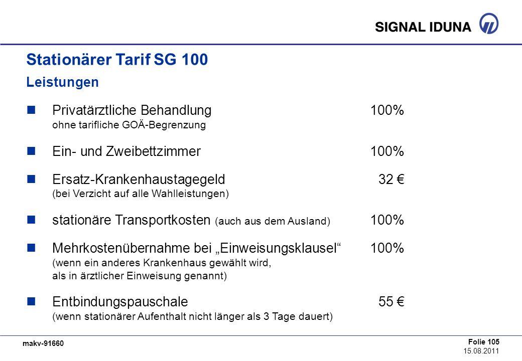 Stationärer Tarif SG 100 Leistungen