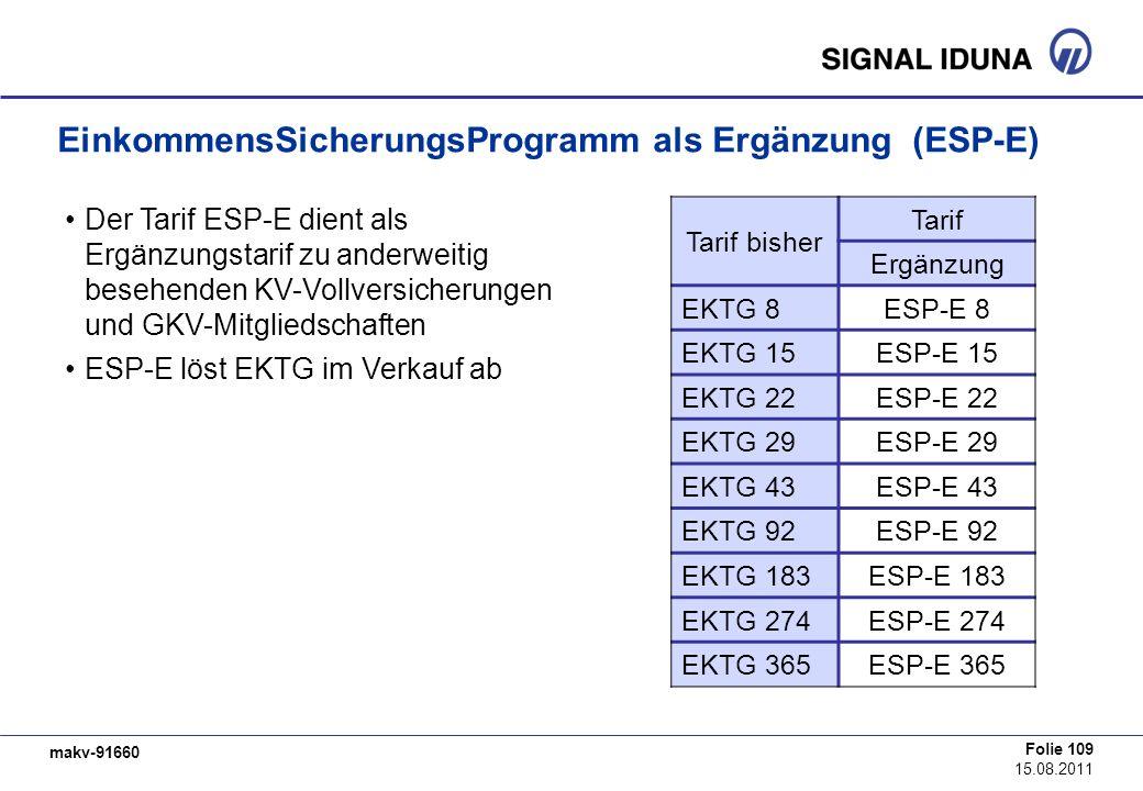 EinkommensSicherungsProgramm als Ergänzung (ESP-E)
