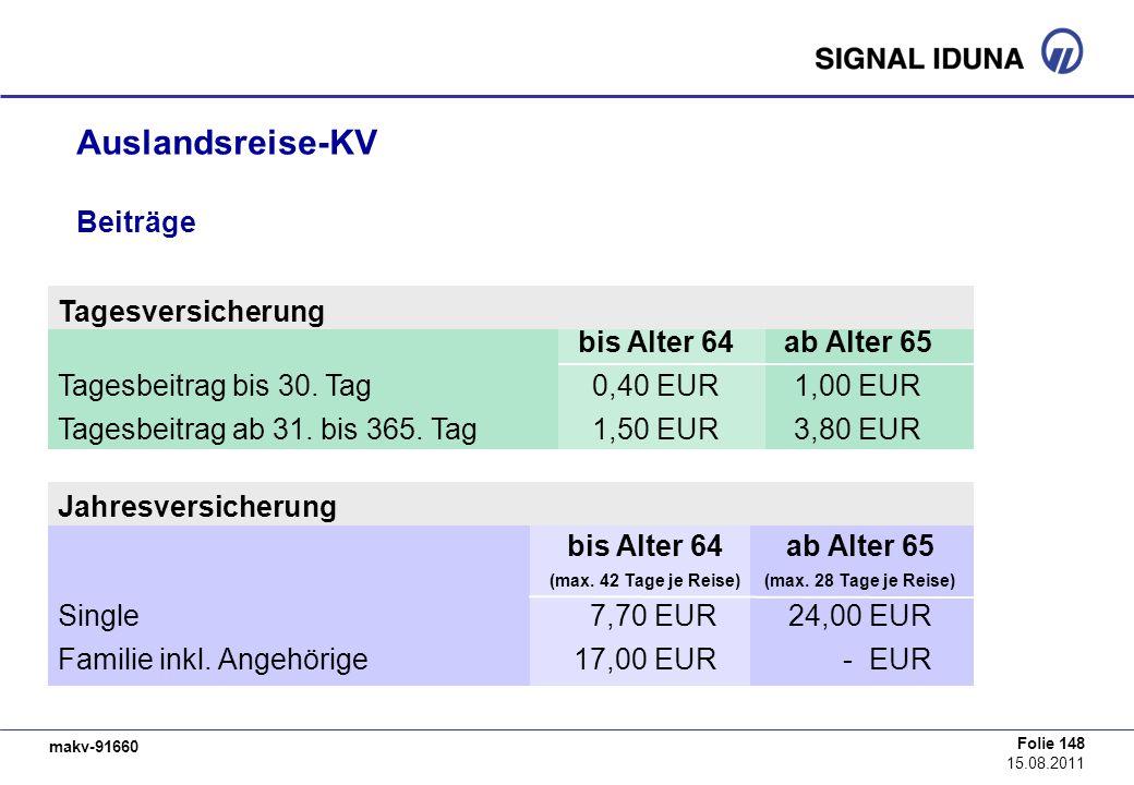 Auslandsreise-KV Beiträge Tagesversicherung Tagesbeitrag bis 30. Tag