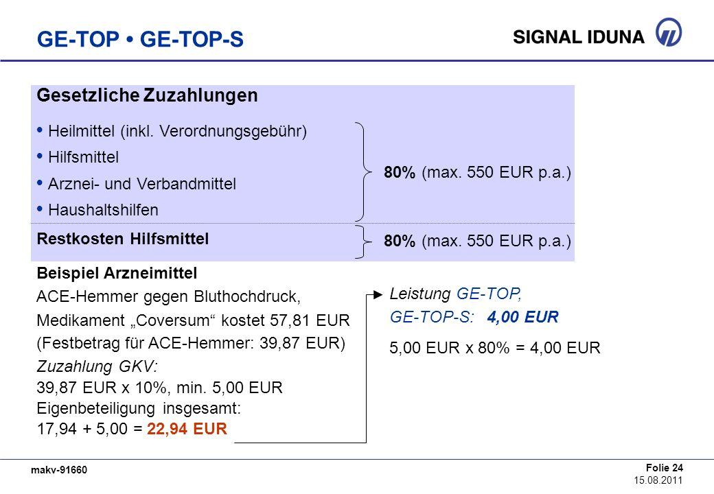 GE-TOP • GE-TOP-S Gesetzliche Zuzahlungen