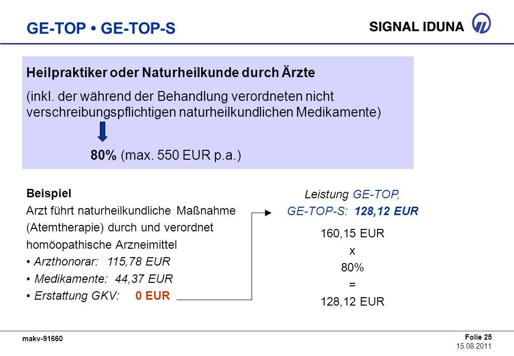 Leistung GE-TOP, GE-TOP-S: 128,12 EUR