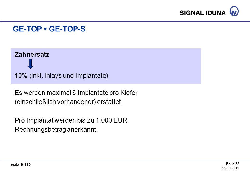 GE-TOP • GE-TOP-S Zahnersatz 10% (inkl. Inlays und Implantate)