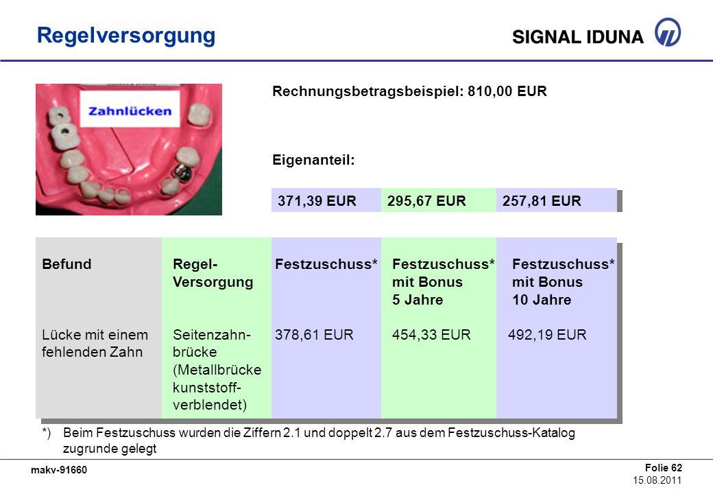 Regelversorgung Rechnungsbetragsbeispiel: 810,00 EUR Eigenanteil: