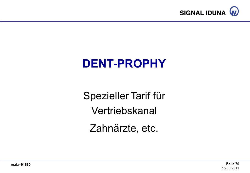 Vertriebskanal Zahnärzte, etc.