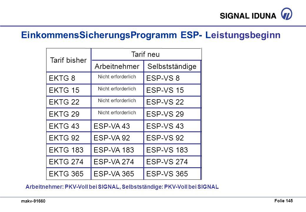 EinkommensSicherungsProgramm ESP- Leistungsbeginn