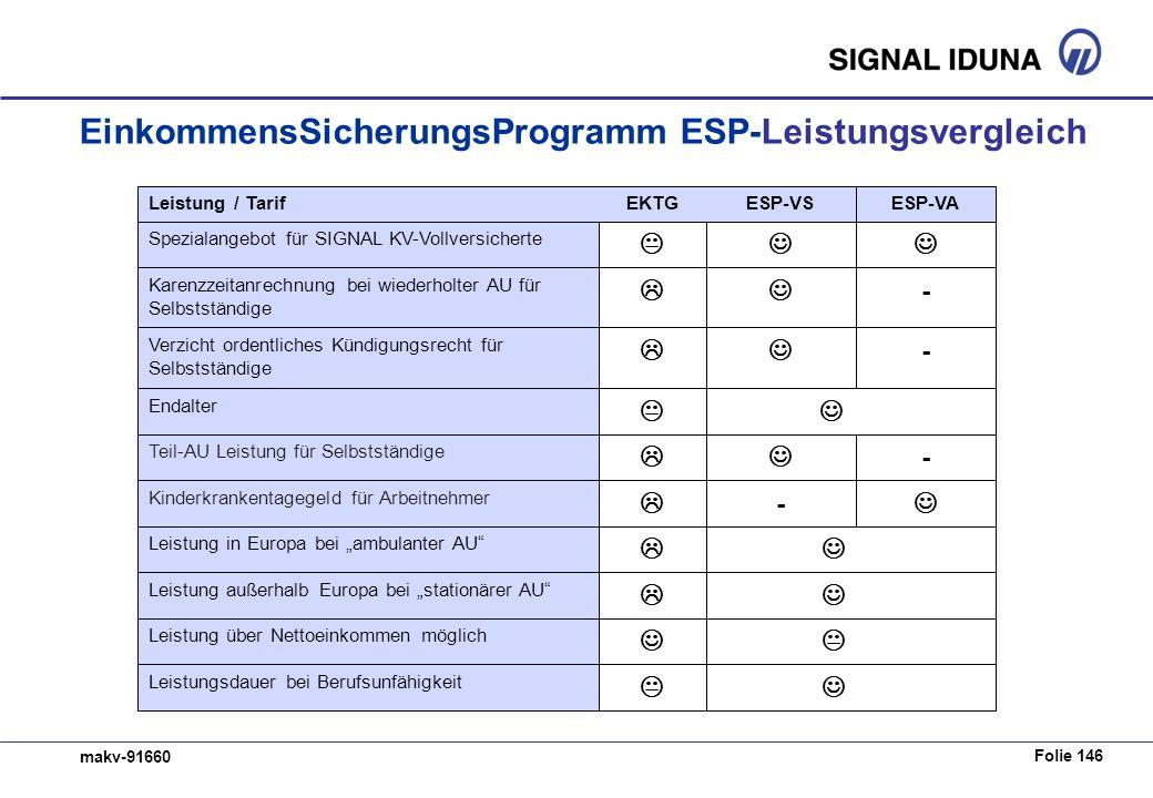 EinkommensSicherungsProgramm ESP-Leistungsvergleich