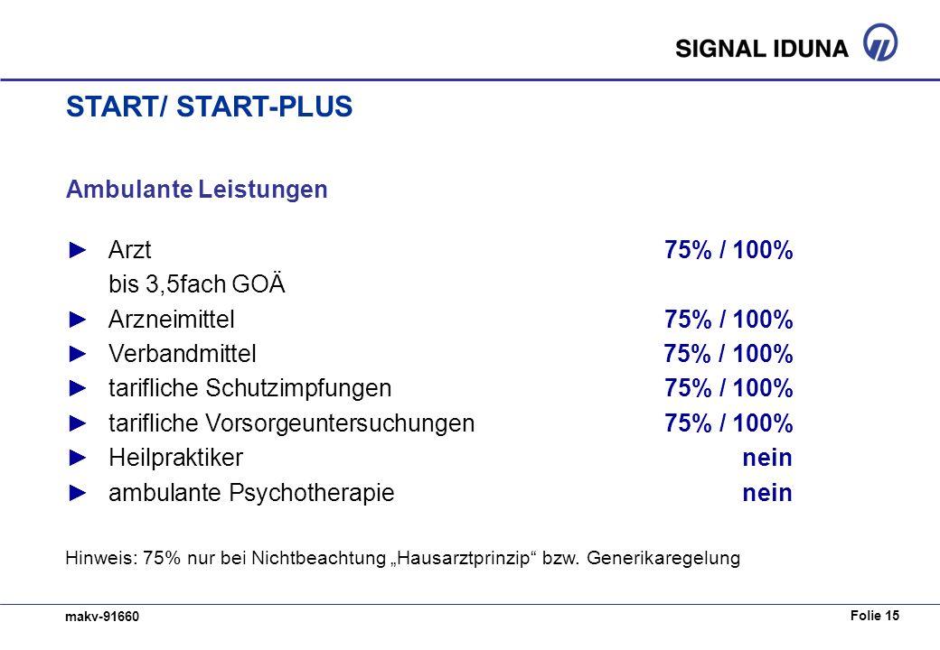 START/ START-PLUS Ambulante Leistungen ► Arzt 75% / 100%