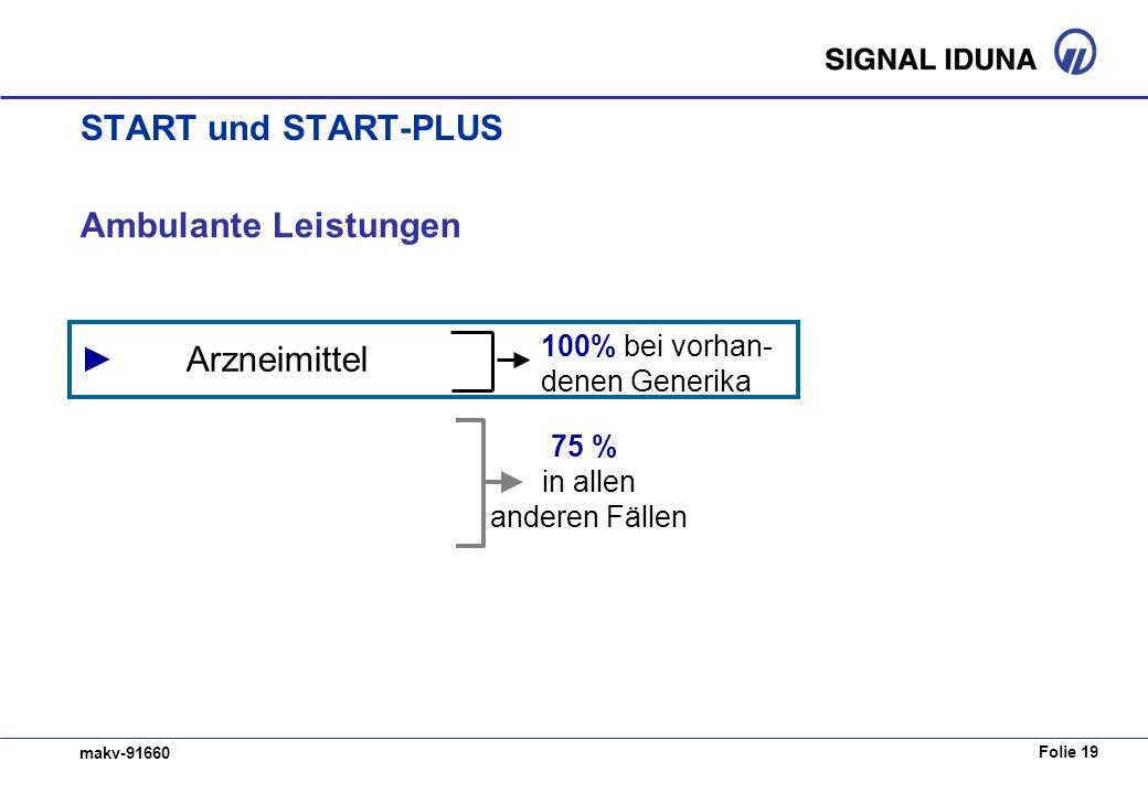 START und START-PLUS Ambulante Leistungen ► Arzneimittel