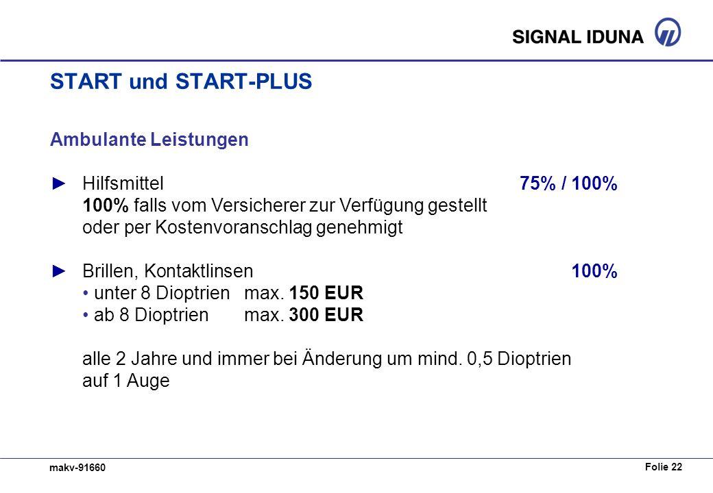 START und START-PLUS Ambulante Leistungen ► Hilfsmittel 75% / 100%