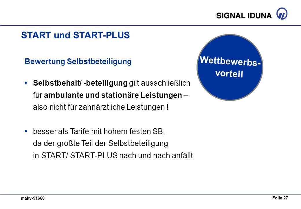 START und START-PLUS Wettbewerbs- vorteil Bewertung Selbstbeteiligung