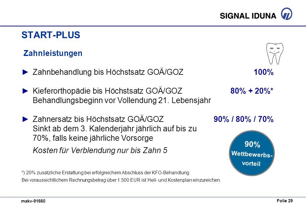 START-PLUS Zahnleistungen ► Zahnbehandlung bis Höchstsatz GOÄ/GOZ 100%
