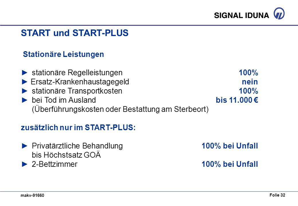 START und START-PLUS Stationäre Leistungen
