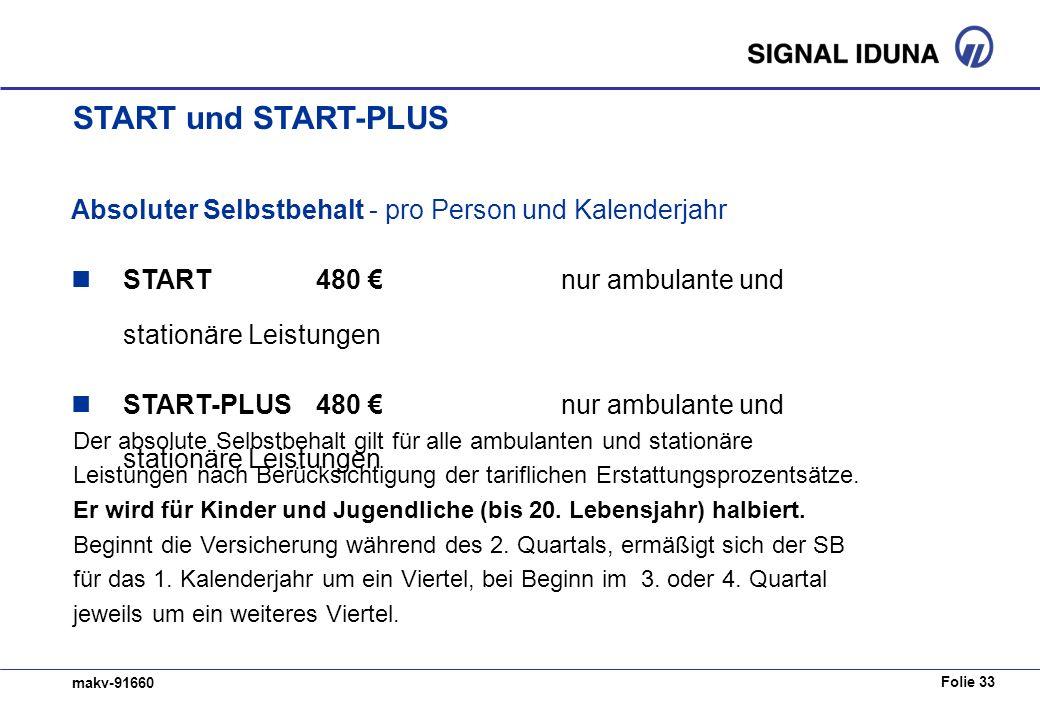 START und START-PLUS Absoluter Selbstbehalt - pro Person und Kalenderjahr. START 480 € nur ambulante und stationäre Leistungen.