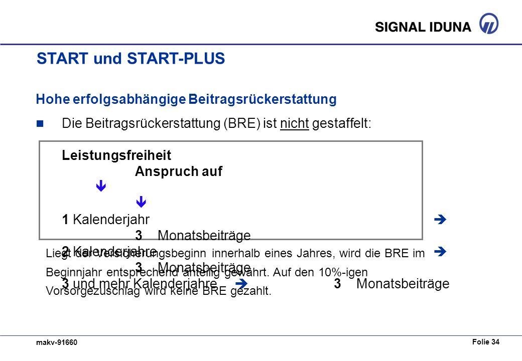 START und START-PLUS Hohe erfolgsabhängige Beitragsrückerstattung
