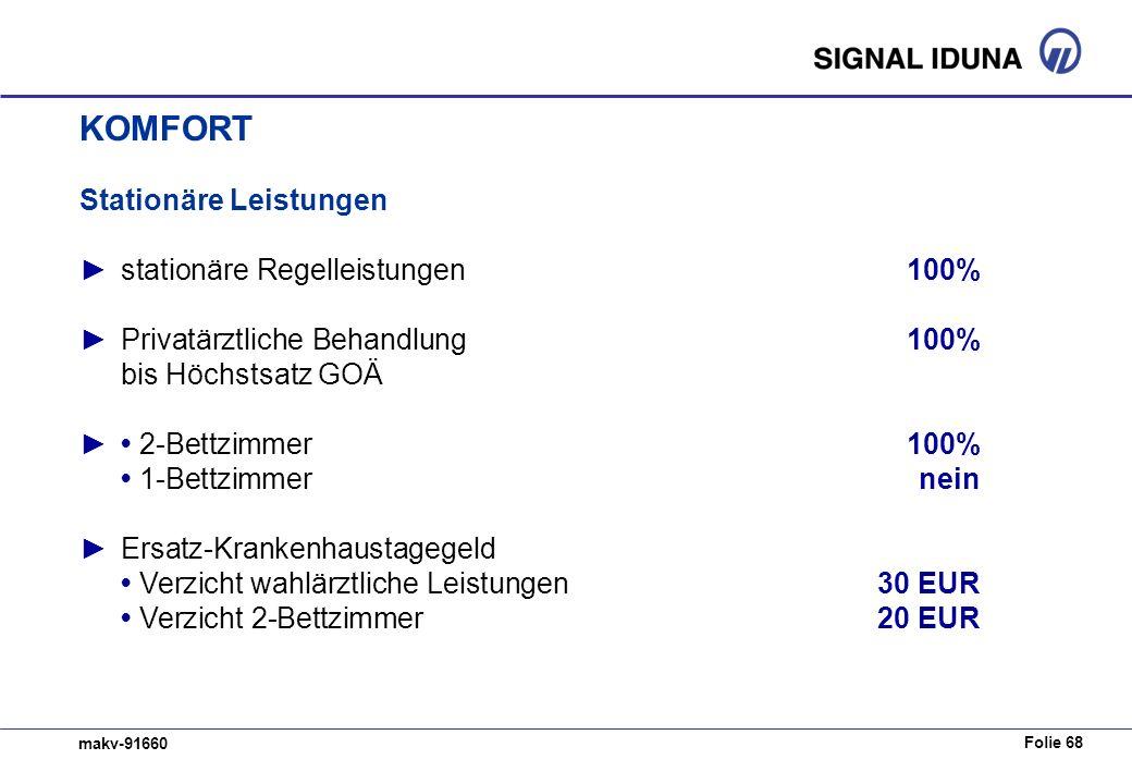 KOMFORT Stationäre Leistungen ► stationäre Regelleistungen 100%
