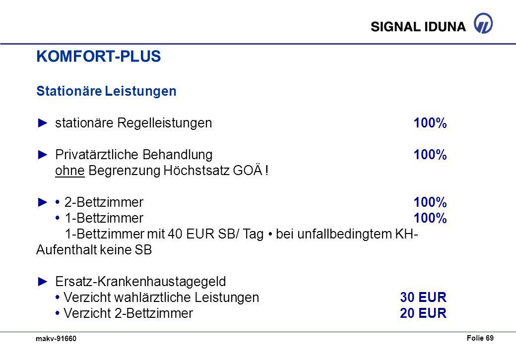 KOMFORT-PLUS Stationäre Leistungen ► stationäre Regelleistungen 100%