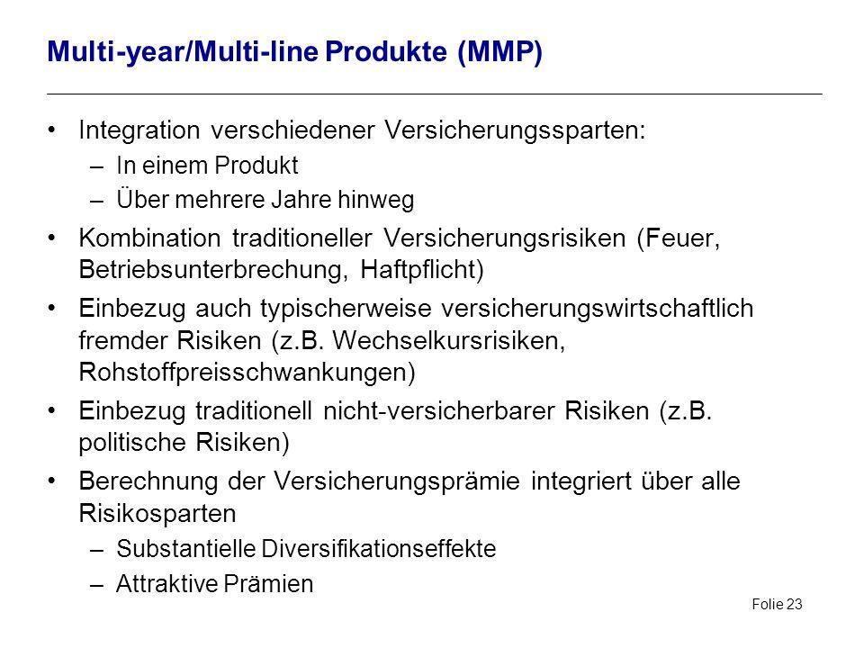 Multi-year/Multi-line Produkte (MMP)