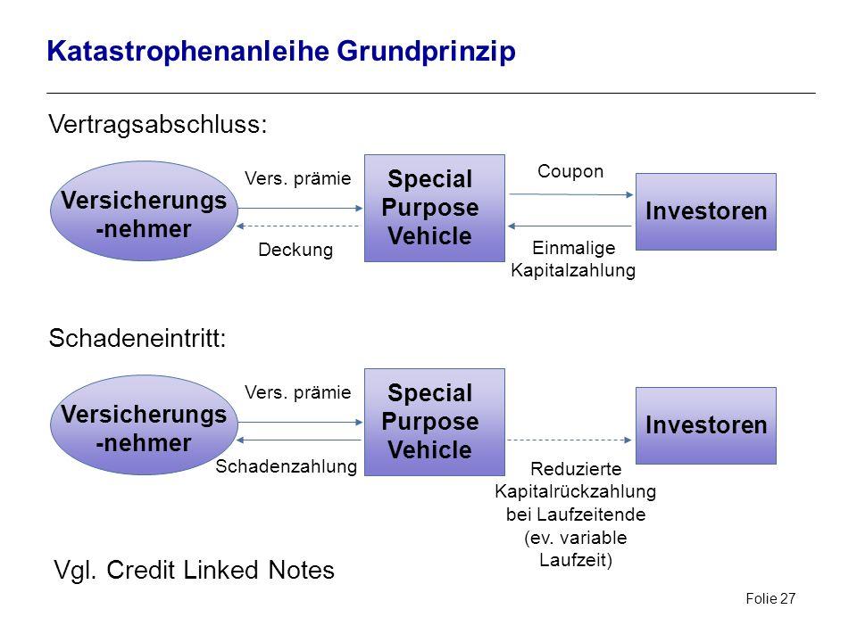 Katastrophenanleihe Grundprinzip