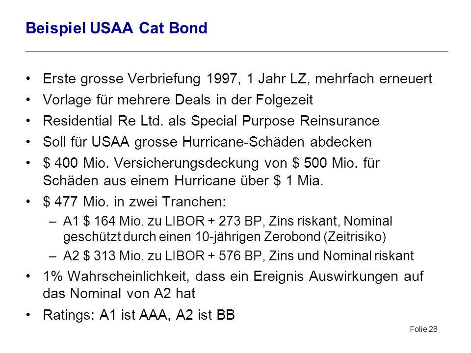 Beispiel USAA Cat Bond Erste grosse Verbriefung 1997, 1 Jahr LZ, mehrfach erneuert. Vorlage für mehrere Deals in der Folgezeit.