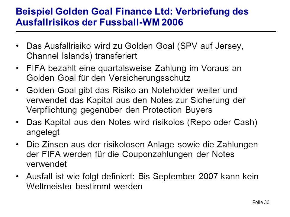 Beispiel Golden Goal Finance Ltd: Verbriefung des Ausfallrisikos der Fussball-WM 2006