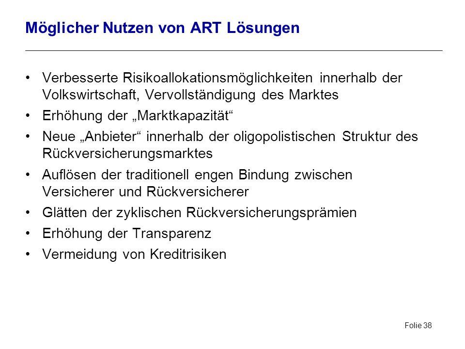 Möglicher Nutzen von ART Lösungen