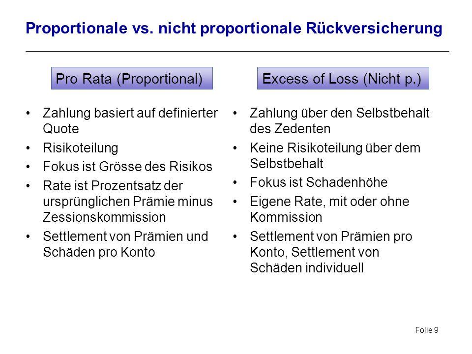 Proportionale vs. nicht proportionale Rückversicherung