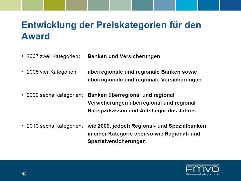Entwicklung der Preiskategorien für den Award