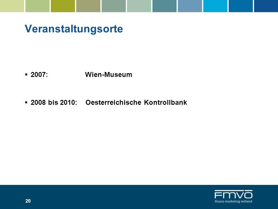 Veranstaltungsorte 2007: Wien-Museum