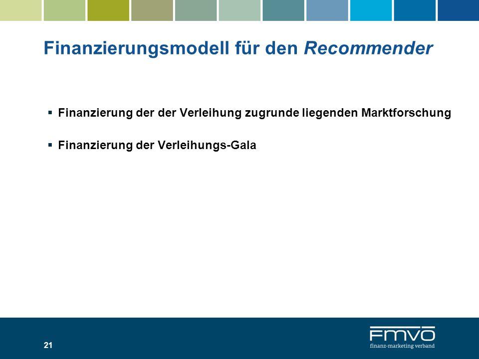 Finanzierungsmodell für den Recommender