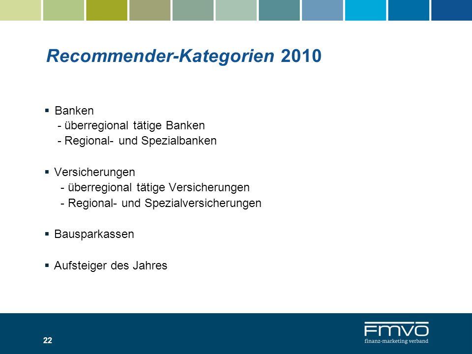 Recommender-Kategorien 2010