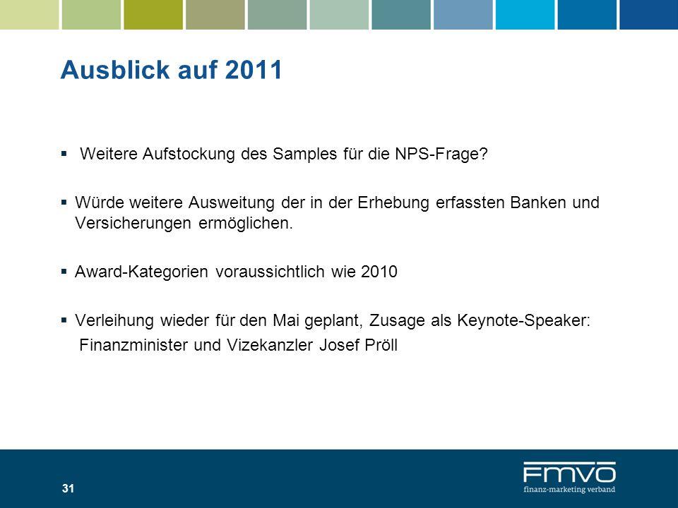 Ausblick auf 2011 Weitere Aufstockung des Samples für die NPS-Frage