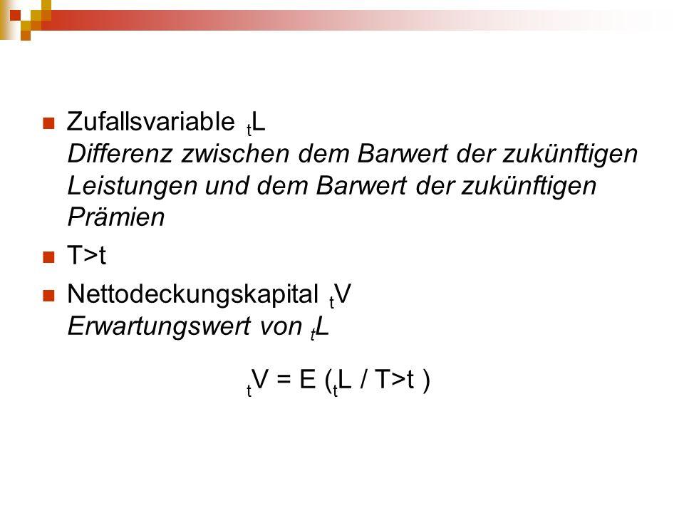 Zufallsvariable tL Differenz zwischen dem Barwert der zukünftigen Leistungen und dem Barwert der zukünftigen Prämien