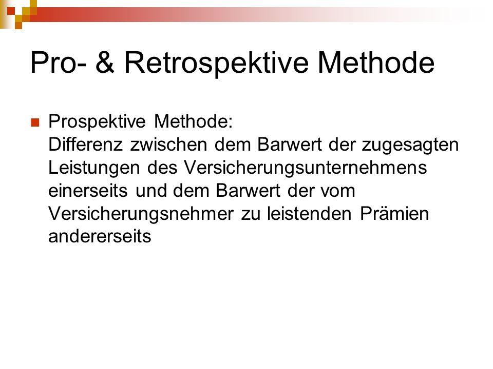 Pro- & Retrospektive Methode