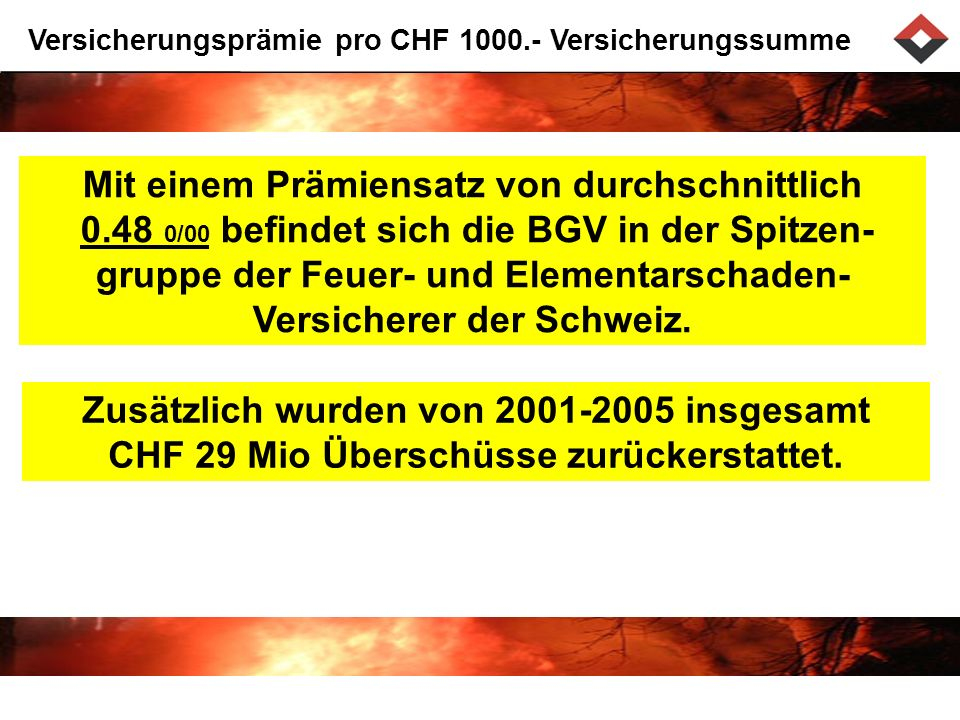 Versicherungsprämie pro CHF 1000.- Versicherungssumme