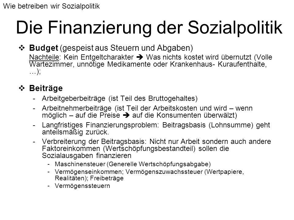 Die Finanzierung der Sozialpolitik
