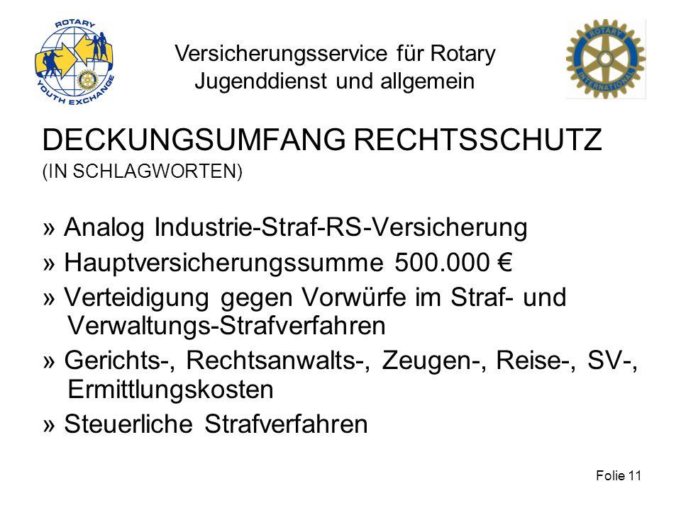 DECKUNGSUMFANG RECHTSSCHUTZ