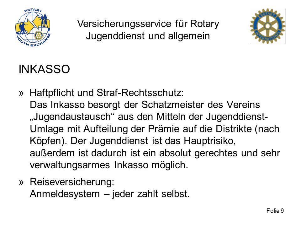 INKASSO » Haftpflicht und Straf-Rechtsschutz: