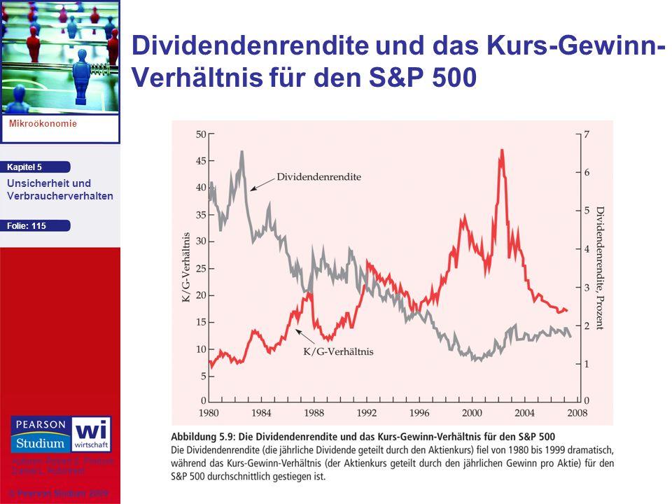 Dividendenrendite und das Kurs-Gewinn-Verhältnis für den S&P 500