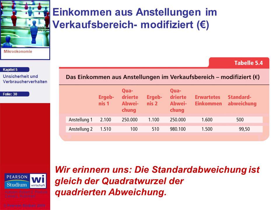 Einkommen aus Anstellungen im Verkaufsbereich- modifiziert (€)