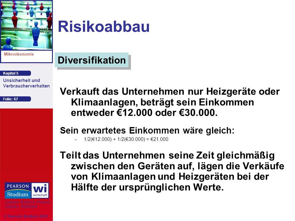 Risikoabbau Diversifikation