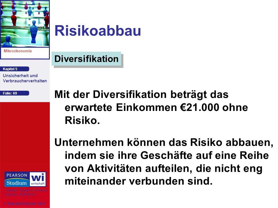 Risikoabbau Diversifikation. Mit der Diversifikation beträgt das erwartete Einkommen €21.000 ohne Risiko.