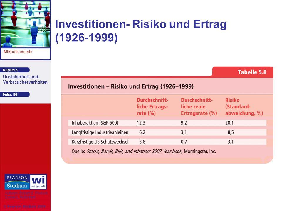 Investitionen- Risiko und Ertrag (1926-1999)