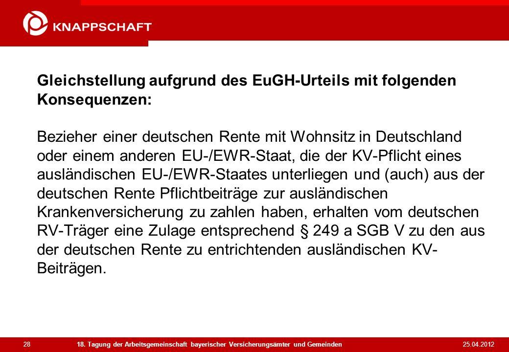 Gleichstellung aufgrund des EuGH-Urteils mit folgenden Konsequenzen: Bezieher einer deutschen Rente mit Wohnsitz in Deutschland oder einem anderen EU-/EWR-Staat, die der KV-Pflicht eines ausländischen EU-/EWR-Staates unterliegen und (auch) aus der deutschen Rente Pflichtbeiträge zur ausländischen Krankenversicherung zu zahlen haben, erhalten vom deutschen RV-Träger eine Zulage entsprechend § 249 a SGB V zu den aus der deutschen Rente zu entrichtenden ausländischen KV-Beiträgen.