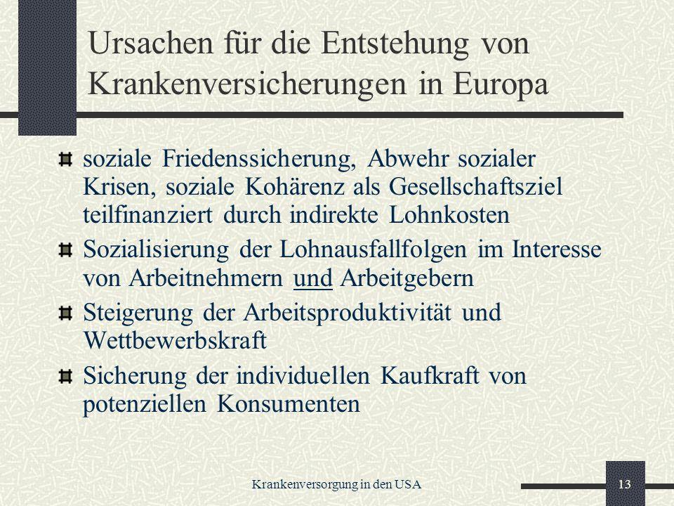 Ursachen für die Entstehung von Krankenversicherungen in Europa