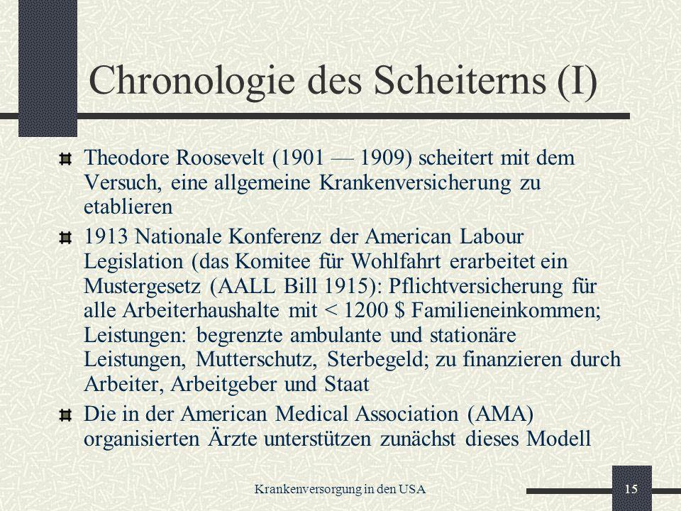 Chronologie des Scheiterns (I)