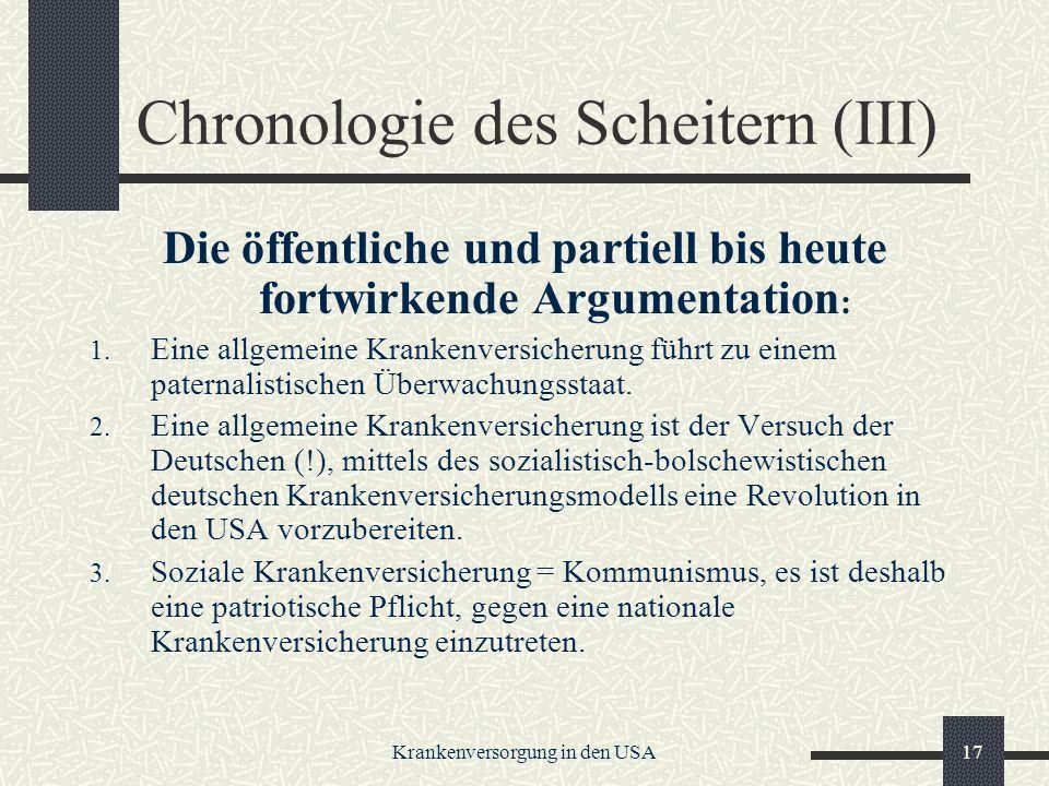 Chronologie des Scheitern (III)