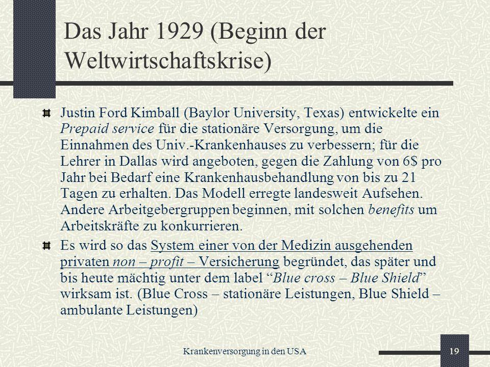 Das Jahr 1929 (Beginn der Weltwirtschaftskrise)